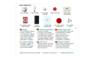 portion size guide 2 from portion size guide 1 from WebMD